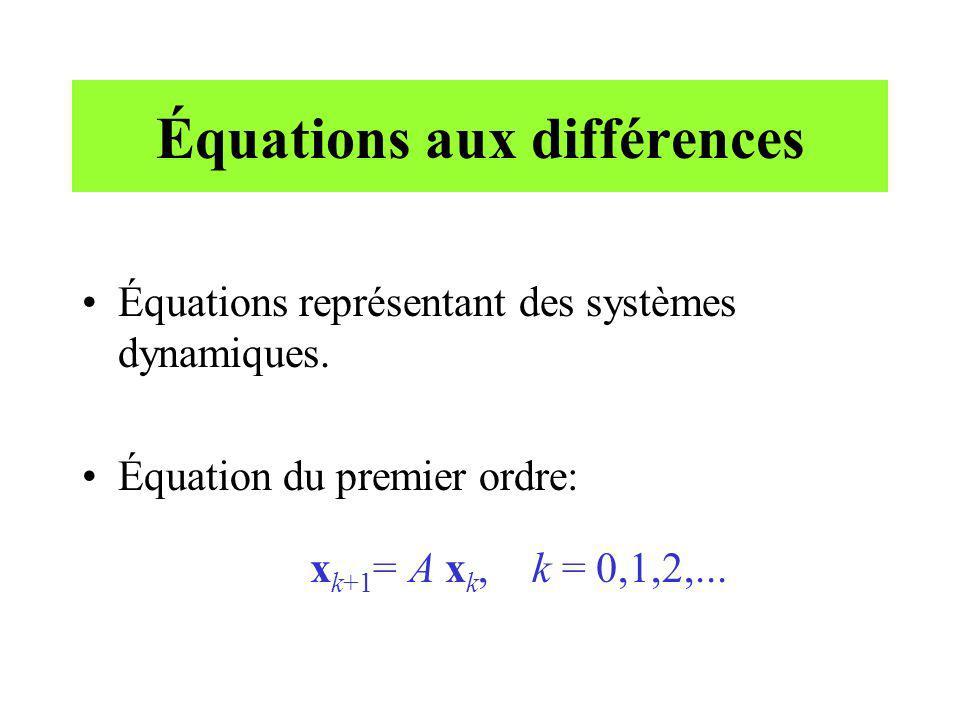 Équations aux différences Équations représentant des systèmes dynamiques. Équation du premier ordre: x k+1 = A x k, k = 0,1,2,...