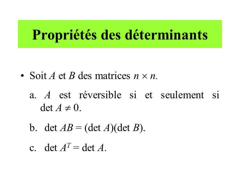 Propriétés des déterminants Soit A et B des matrices n n. a.A est réversible si et seulement si det A 0. b.det AB = (det A)(det B). c.det A T = det A.