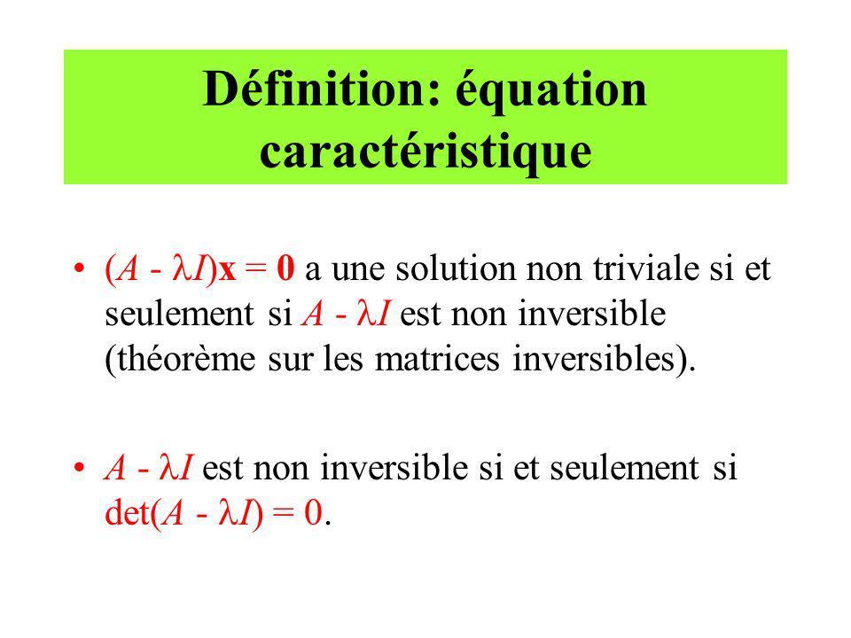 Définition: équation caractéristique (A - I)x = 0 a une solution non triviale si et seulement si A - I est non inversible (théorème sur les matrices i
