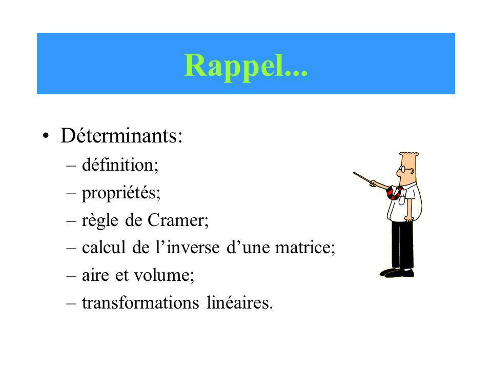 Déterminants: –définition; –propriétés; –règle de Cramer; –calcul de linverse dune matrice; –aire et volume; –transformations linéaires. Rappel...