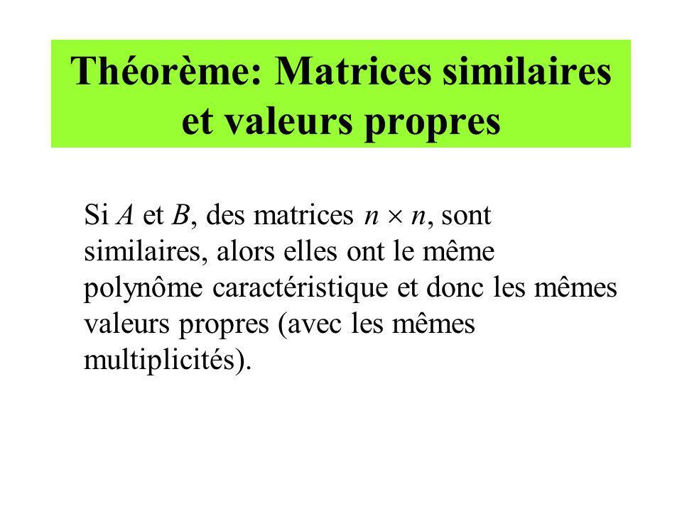 Théorème: Matrices similaires et valeurs propres Si A et B, des matrices n n, sont similaires, alors elles ont le même polynôme caractéristique et don