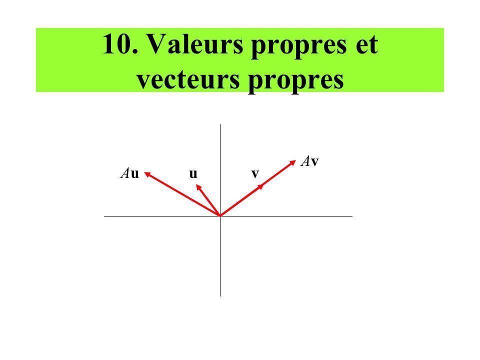 Définition: Vecteur propre Un vecteur propre dune matrice A n n est un vecteur non nul x tel que Ax = x pour un scalaire quelconque.