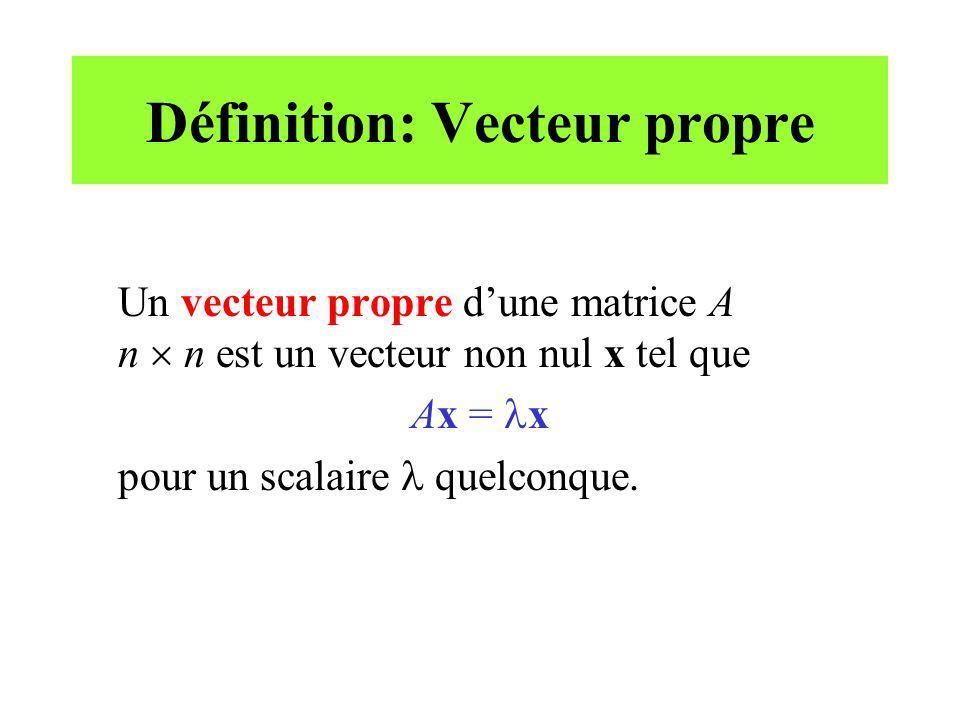 Définition: Valeur propre Un scalaire est appelé une valeur propre de A sil existe une solution non triviale x du système Ax = x; un tel x est appelé vecteur propre correspondant à.