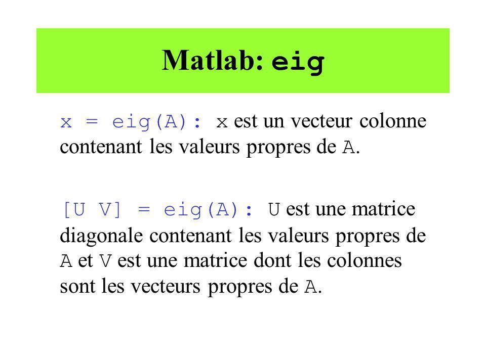 Matlab: eig x = eig(A): x est un vecteur colonne contenant les valeurs propres de A. [U V] = eig(A): U est une matrice diagonale contenant les valeurs