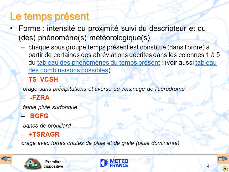 Première diapositive 14 Le temps présent Forme : intensité ou proximité suivi du descripteur et du (des) phénomène(s) météorologique(s) –chaque sous g