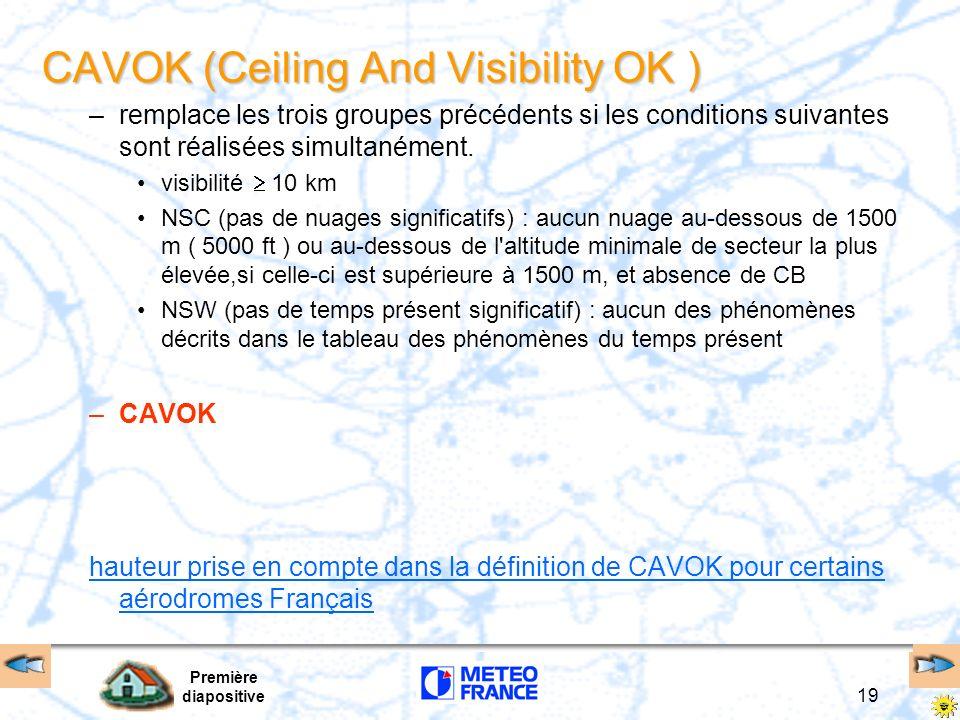 Première diapositive 19 CAVOK (Ceiling And Visibility OK ) –remplace les trois groupes précédents si les conditions suivantes sont réalisées simultané