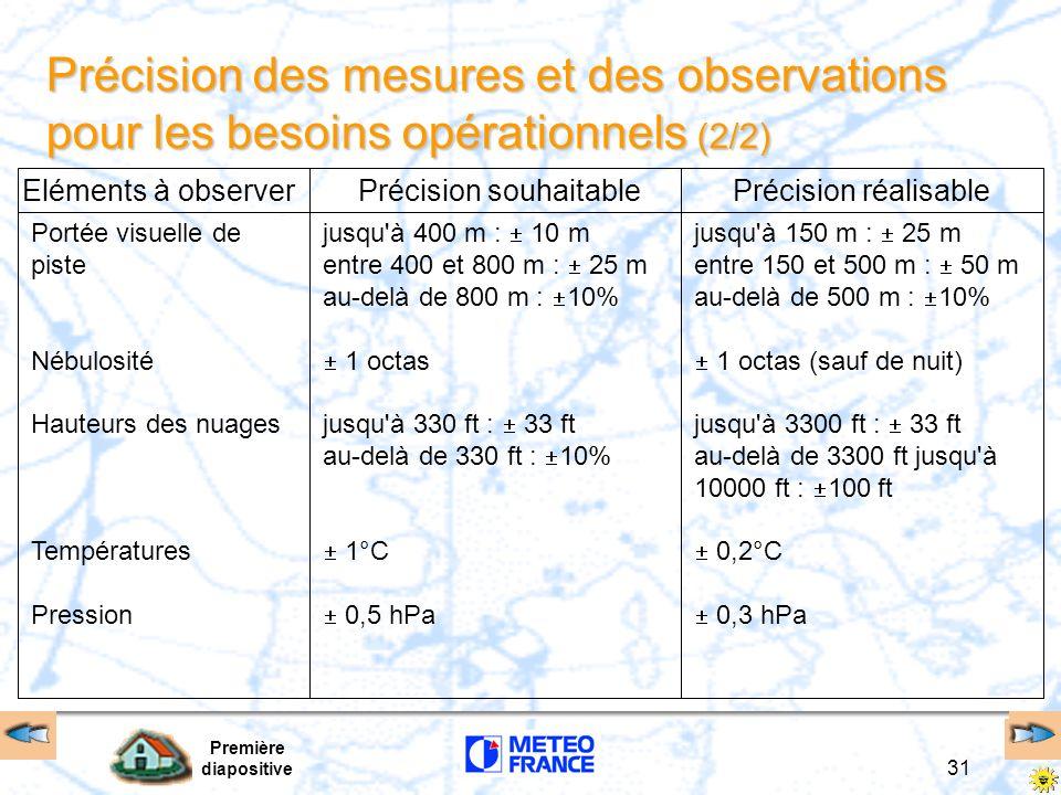 Première diapositive 31 Précision des mesures et des observations pour les besoins opérationnels (2/2) Eléments à observerPrécision souhaitablePrécisi