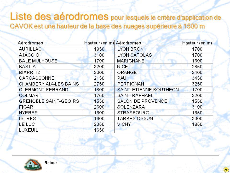 Liste des aérodromes pour lesquels le critère d'application de CAVOK est une hauteur de la base des nuages supérieure à 1500 m Retour