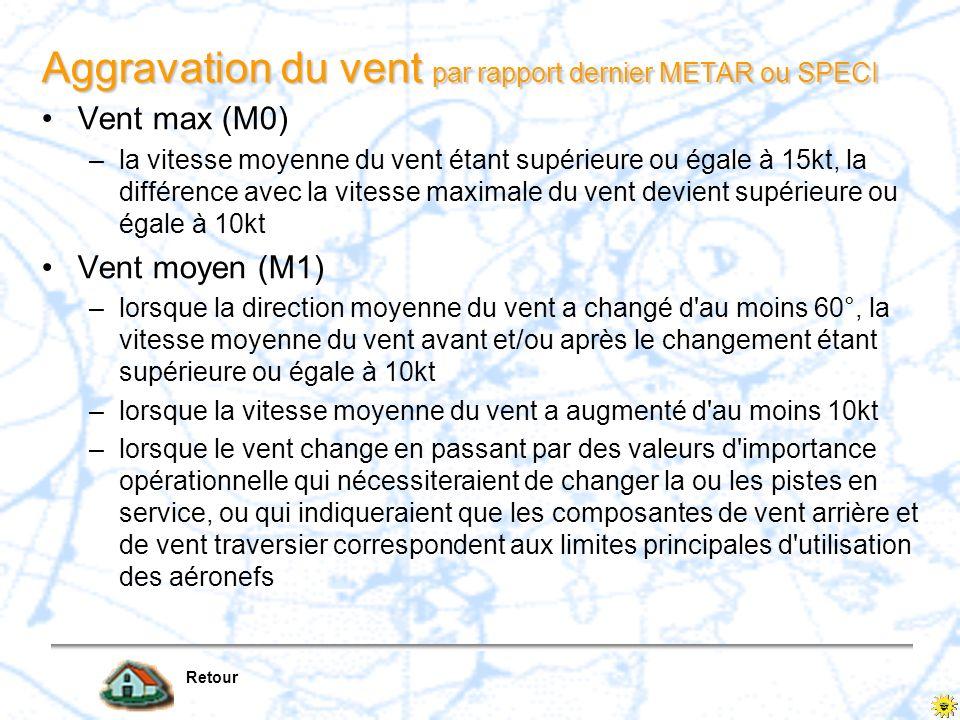 Aggravation du vent par rapport dernier METAR ou SPECI Retour Vent max (M0) –la vitesse moyenne du vent étant supérieure ou égale à 15kt, la différenc