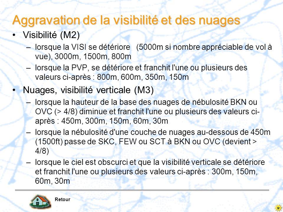 Aggravation de la visibilité et des nuages Retour Visibilité (M2) –lorsque la VISI se détériore (5000m si nombre appréciable de vol à vue), 3000m, 150