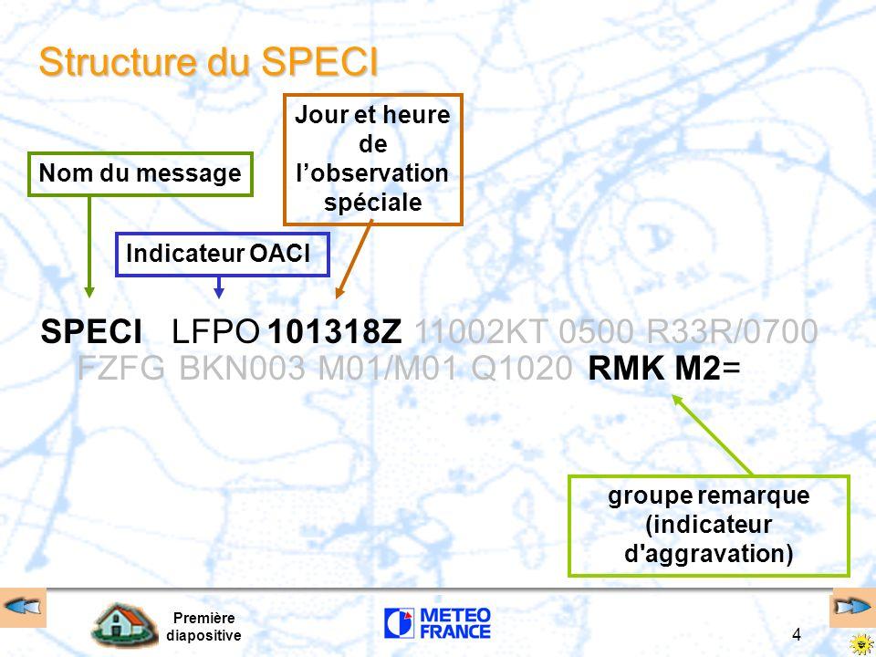 Première diapositive 5 En-tête Nom du message et indicateur d emplacement –METAR LFPO observation régulière de Paris Orly –SPECI LFPG observation spéciale de Paris Charles de Gaule Jour et heure de l observation – Jour du mois, Heure et minute (Z = UTC) –101300Z 13h00 UTC, le 10 du mois –100915Z 09h15 UTC, le 10 du mois (AUTO) : mot de code qui peut être inséré pour indiquer qu il s agit d un message contenant des observations entièrement automatiques sans intervention humaine