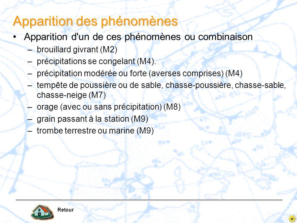 Apparition des phénomènes Retour Apparition d'un de ces phénomènes ou combinaison –brouillard givrant (M2) –précipitations se congelant (M4). –précipi