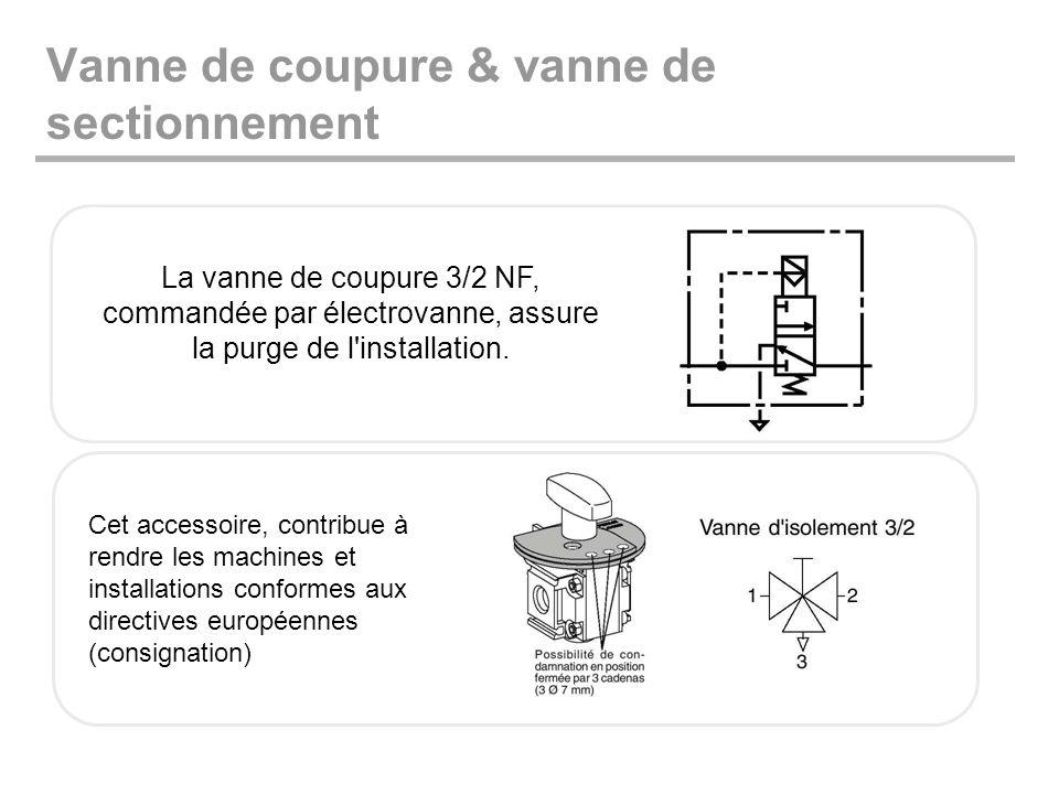 Vanne de coupure & vanne de sectionnement La vanne de coupure 3/2 NF, commandée par électrovanne, assure la purge de l'installation. Cet accessoire, c