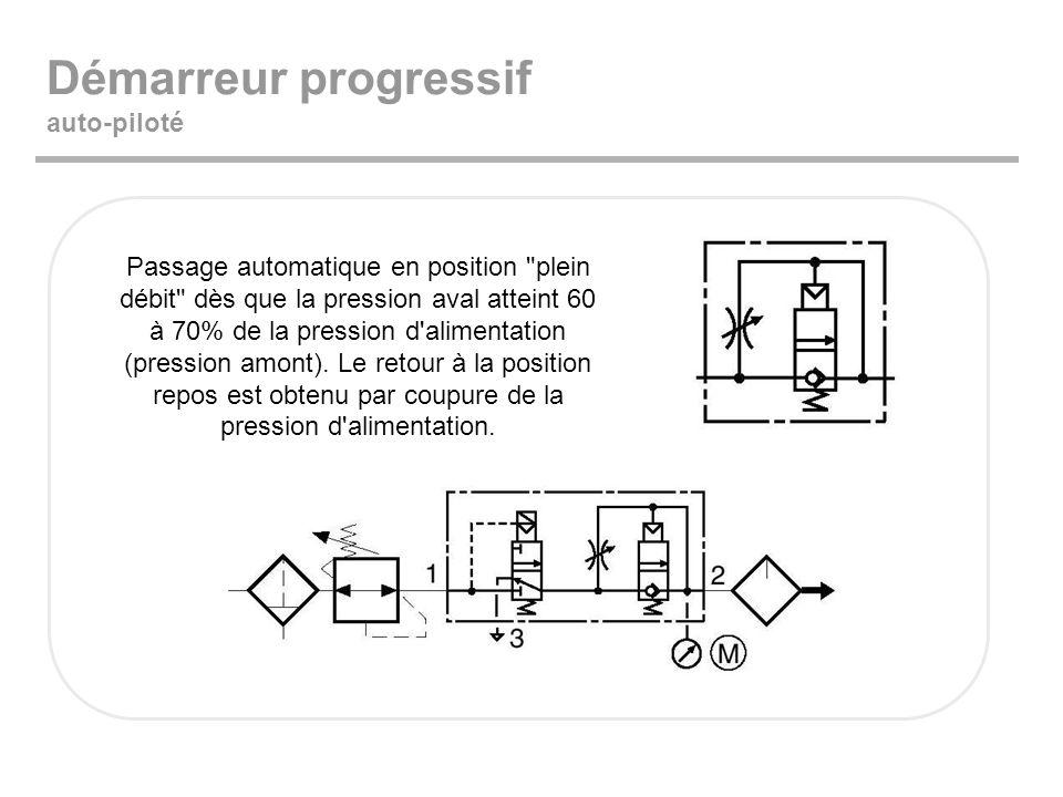 Démarreur progressif auto-piloté Passage automatique en position