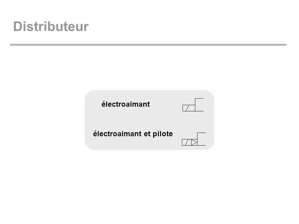 Distributeur électroaimant électroaimant et pilote