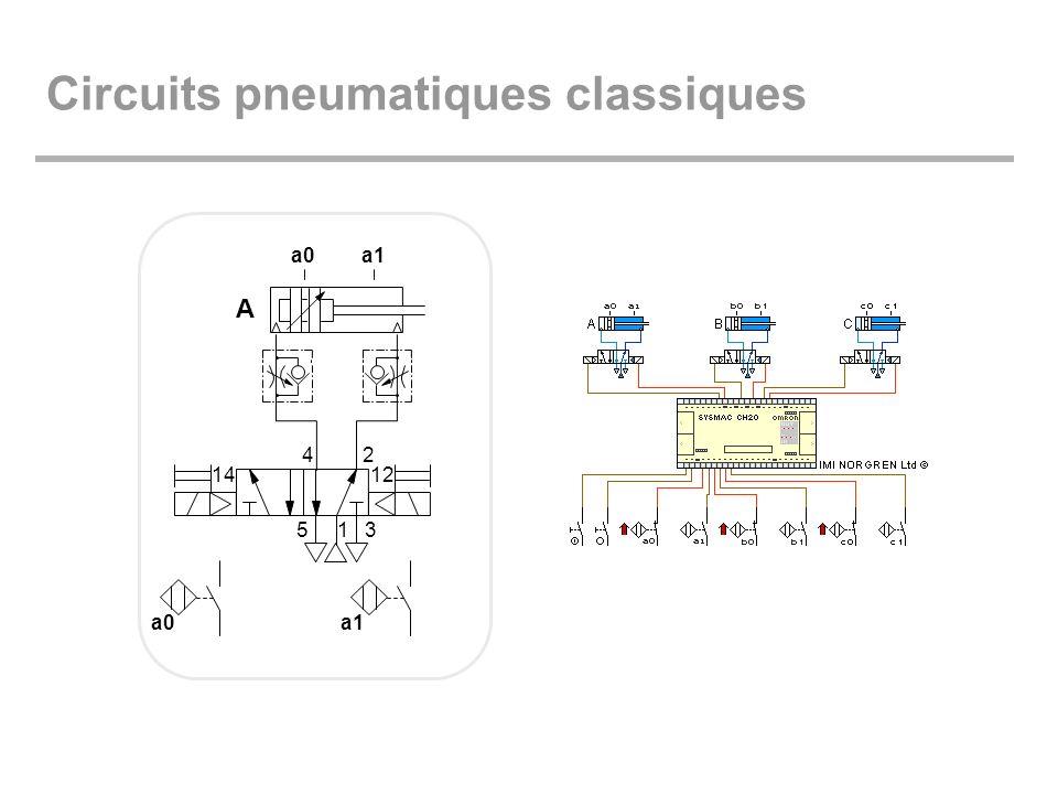 Circuits pneumatiques classiques a0a1 1 24 53 1412 A a0a1