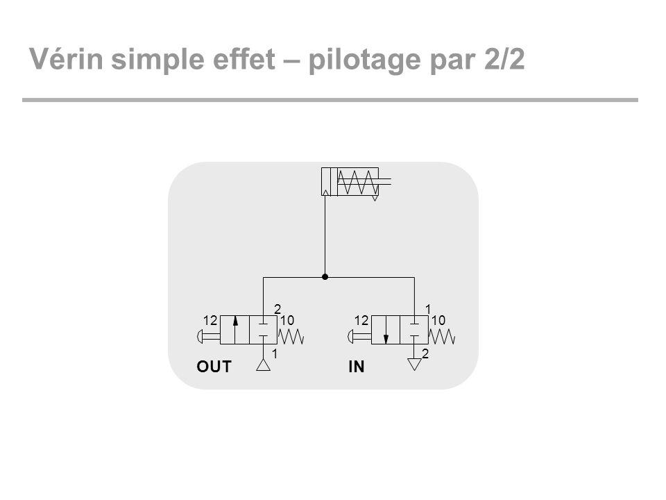 Vérin simple effet – pilotage par 2/2 2 1012 1 1 1012 2 OUTIN