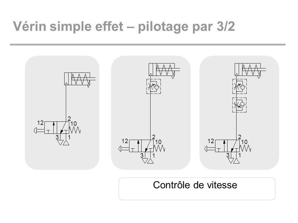 Vérin simple effet – pilotage par 3/2 1 2 3 12 10 1 2 3 12 10 Contrôle de vitesse 1 2 3 12 10