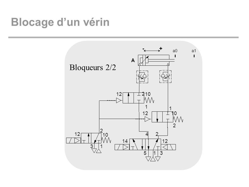 Blocage dun vérin Bloqueurs 2/2 2 1012 1 1 1012 2 1 24 53 1412 +- A a0a1 1 2 3 12 10