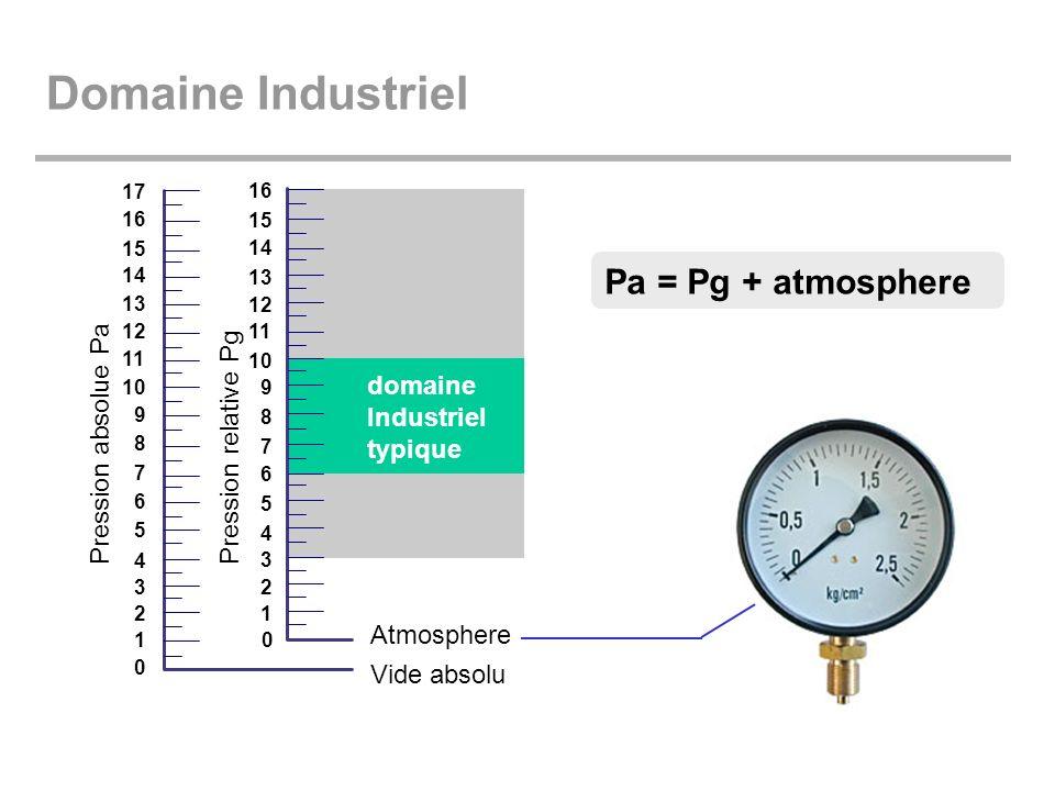 Domaine Industriel Pa = Pg + atmosphere domaine Industriel typique 0 1 2 3 4 5 6 7 8 9 10 11 12 13 14 15 16 17 0 1 2 3 4 5 6 7 8 9 10 11 12 13 14 15 1