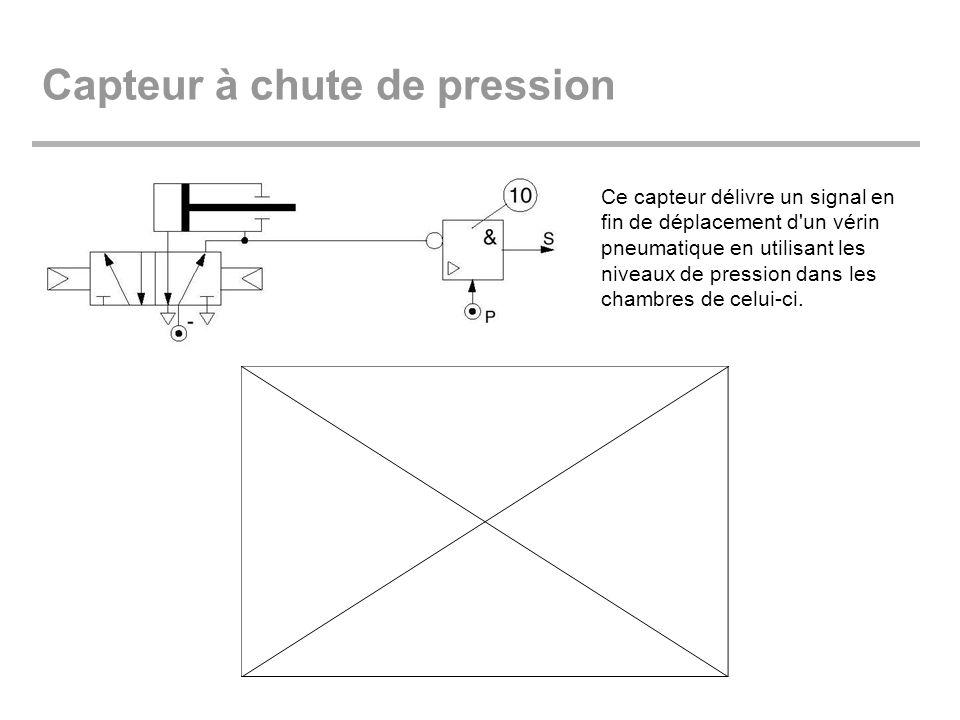 Capteur à chute de pression Ce capteur délivre un signal en fin de déplacement d'un vérin pneumatique en utilisant les niveaux de pression dans les ch