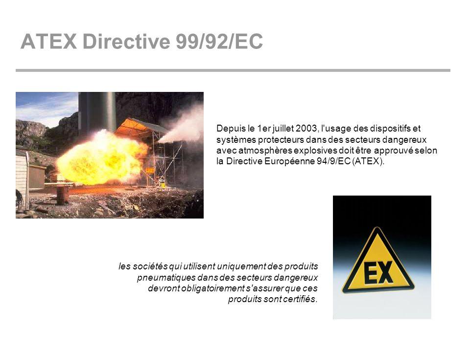 ATEX Directive 99/92/EC Depuis le 1er juillet 2003, l'usage des dispositifs et systèmes protecteurs dans des secteurs dangereux avec atmosphères explo