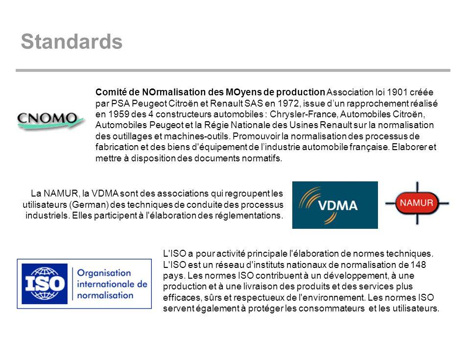 Standards Comité de NOrmalisation des MOyens de production Association loi 1901 créée par PSA Peugeot Citroën et Renault SAS en 1972, issue dun rappro