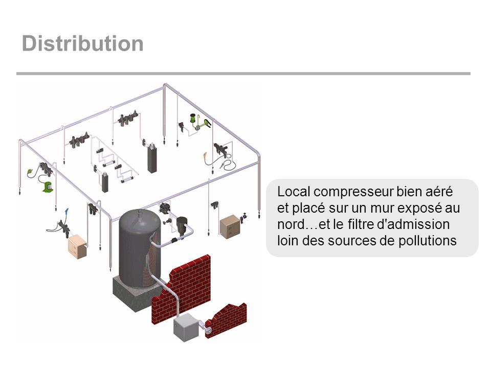 Distribution Local compresseur bien aéré et placé sur un mur exposé au nord…et le filtre d'admission loin des sources de pollutions