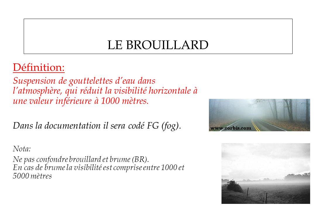 1 LE BROUILLARD Définition: Suspension de gouttelettes deau dans latmosphère, qui réduit la visibilité horizontale à une valeur inférieure à 1000 mètr