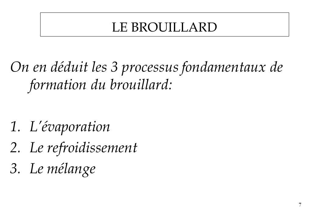 7 LE BROUILLARD On en déduit les 3 processus fondamentaux de formation du brouillard: 1.Lévaporation 2.Le refroidissement 3.Le mélange