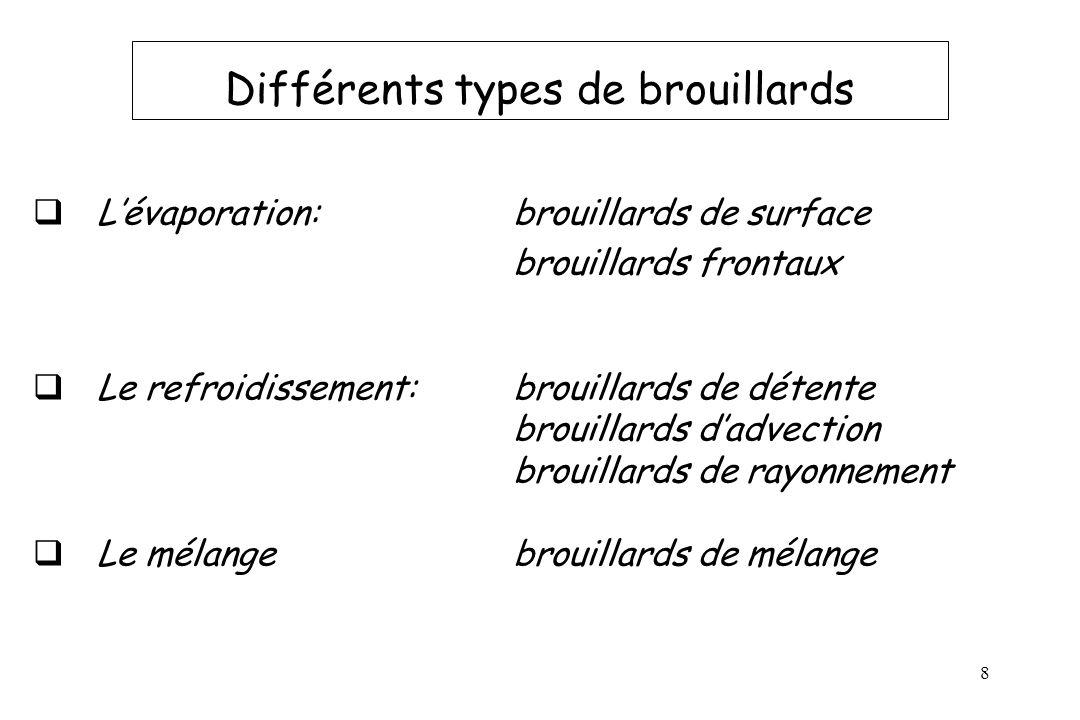 8 Différents types de brouillards Lévaporation:brouillards de surface brouillards frontaux Le refroidissement:brouillards de détente brouillards dadve