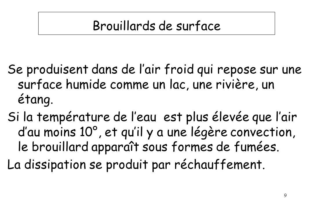 9 Brouillards de surface Se produisent dans de lair froid qui repose sur une surface humide comme un lac, une rivière, un étang. Si la température de