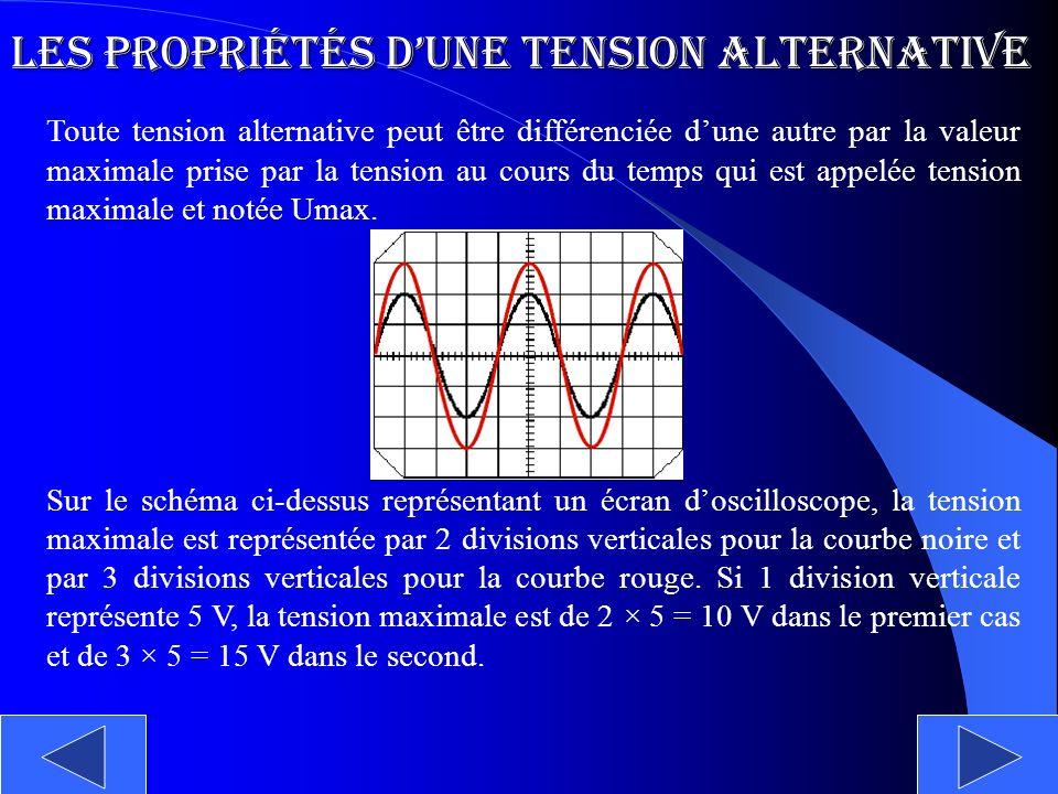 Les propriétés dune tension alternative Toute tension alternative peut être différenciée dune autre par la valeur maximale prise par la tension au cou