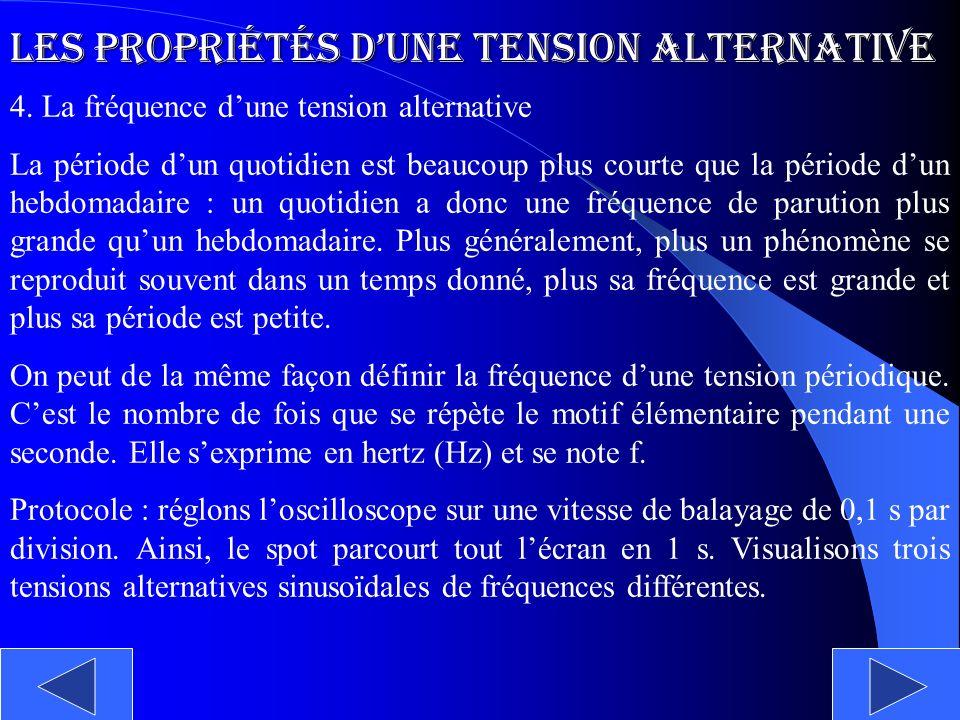 Les propriétés dune tension alternative 4. La fréquence dune tension alternative La période dun quotidien est beaucoup plus courte que la période dun