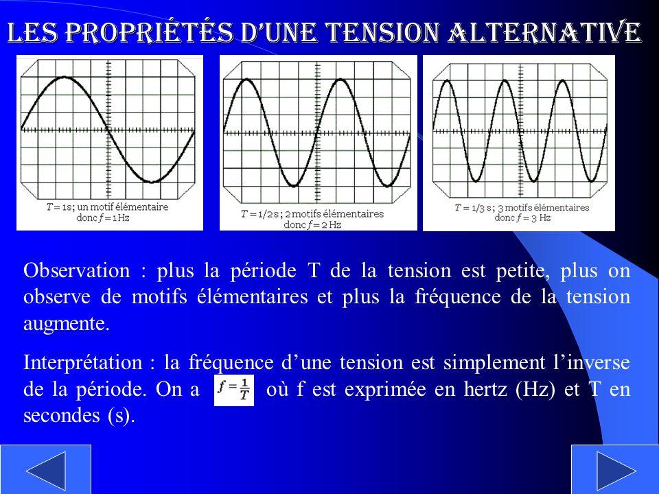 Les propriétés dune tension alternative Observation : plus la période T de la tension est petite, plus on observe de motifs élémentaires et plus la fr