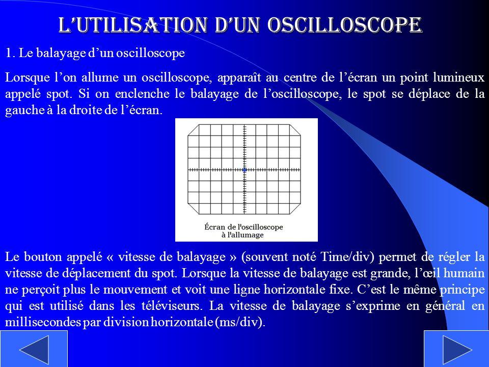 Lutilisation dun Oscilloscope 1. Le balayage dun oscilloscope Lorsque lon allume un oscilloscope, apparaît au centre de lécran un point lumineux appel