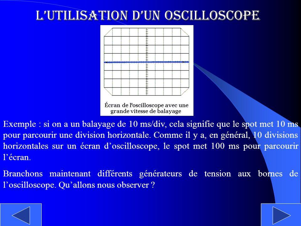Lutilisation dun Oscilloscope Exemple : si on a un balayage de 10 ms/div, cela signifie que le spot met 10 ms pour parcourir une division horizontale.