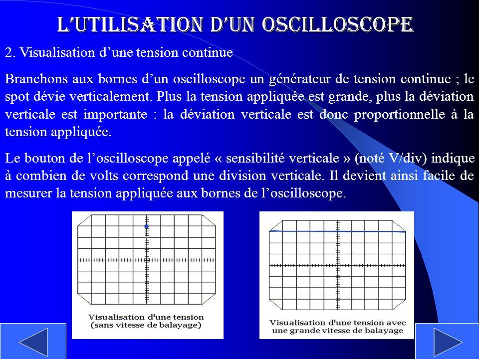 Lutilisation dun Oscilloscope 2. Visualisation dune tension continue Branchons aux bornes dun oscilloscope un générateur de tension continue ; le spot
