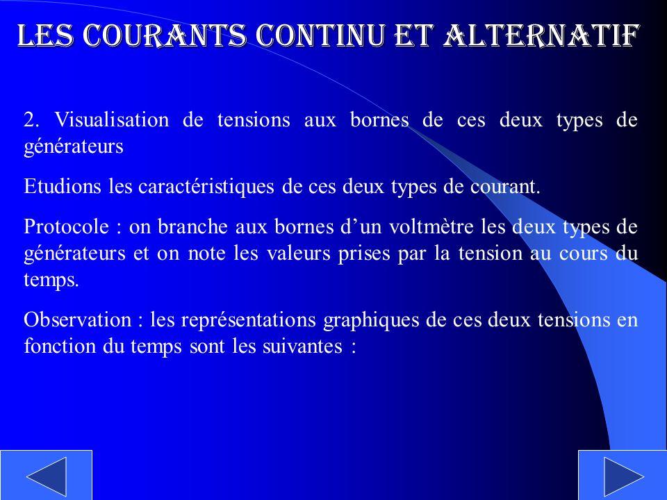 Les courants continu et alternatif 2. Visualisation de tensions aux bornes de ces deux types de générateurs Etudions les caractéristiques de ces deux