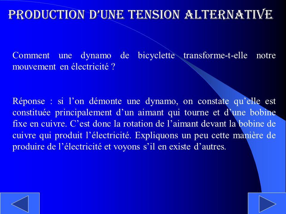Production dune tension alternative Comment une dynamo de bicyclette transforme-t-elle notre mouvement en électricité ? Réponse : si lon démonte une d
