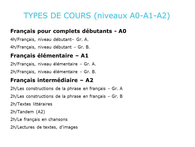 TYPES DE COURS (niveaux A0-A1-A2) Français pour complets débutants - A0 4h/Français, niveau débutant– Gr. A. 4h/Français, niveau débutant – Gr. B. Fra