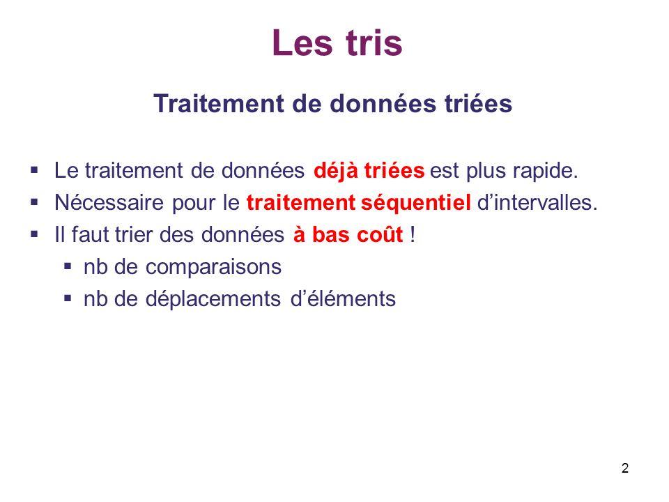 13 Les tris Tris simples tri par sélection : void triSelection(TypeEl tab[], int n, int * err) 2/3 { /* connu: - entrée: tab, n; sortie: - résultat: tab trié et *err = OK, si n>= 0 tab est inchangé et *err = CN, sinon.