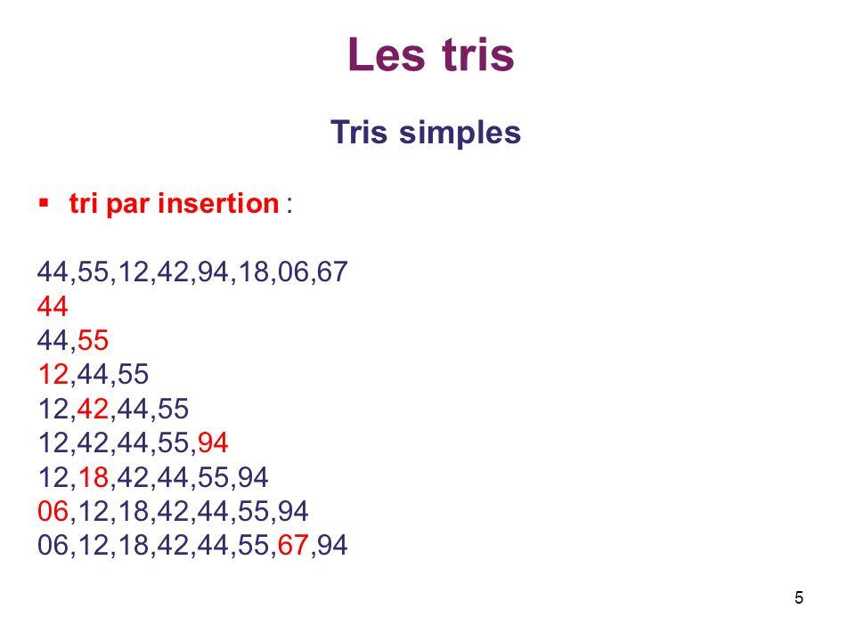 6 Les tris Tris simples tri par insertion : #include 1/2 #define CN 0 #define OK 1 typedef int TypeEl; void triInsertion(TypeEl tab[], int n, int * err); void main() { TypeEl x[]={44,55,12,42,94,18,6,67}; int nbr,i; nbr=sizeof(x)/sizeof(TypeEl); printf( Le tableau non trie\n ); for(i=0;i<nbr;i++) printf( %3d ,x[i]); printf( \n ); int err; triInsertion(x,nbr,&err); printf( Le tableau trie\n ); for(i=0;i<nbr;i++) printf( %3d ,x[i]); }