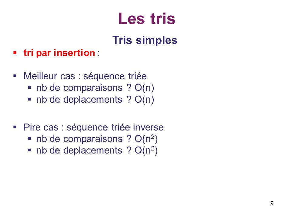 20 Les tris Tris simples tri par fusion (merge sorting): Algorithme Fusion de deux tableaux triés en un seul plus grand, appelé récursivement sur les deux moitiés du tableau, jusqu à une taille de tableau de 1 (ou plus, avec un tri spécifique pour petits tableaux, par exemple par échange sur des sous-tableaux de 3 éléments).