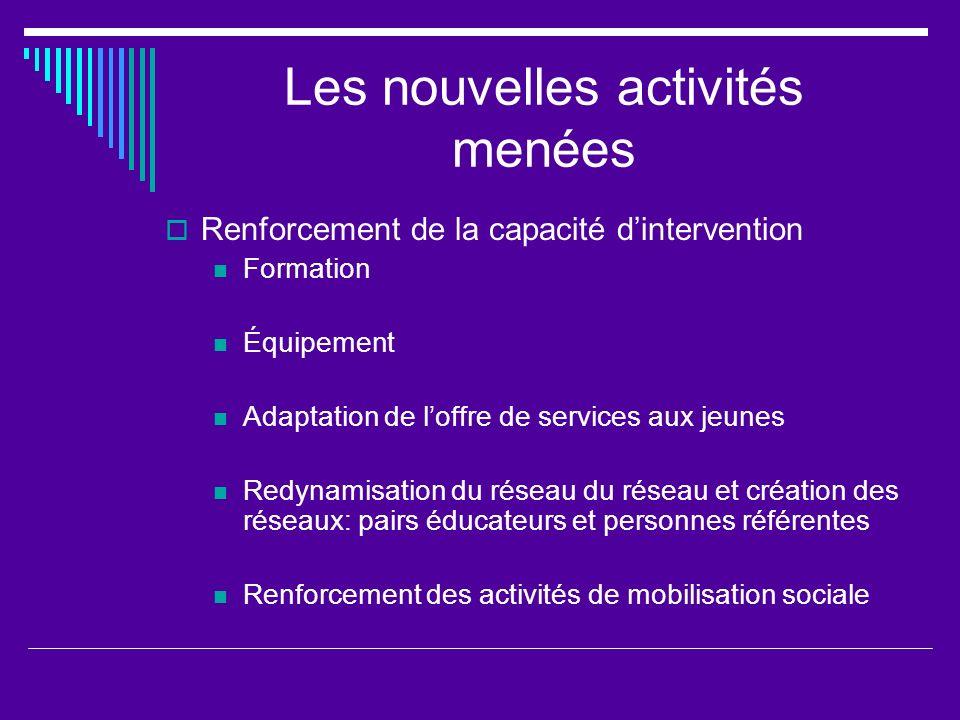 Les nouvelles activités menées Renforcement de la capacité dintervention Formation Équipement Adaptation de loffre de services aux jeunes Redynamisati