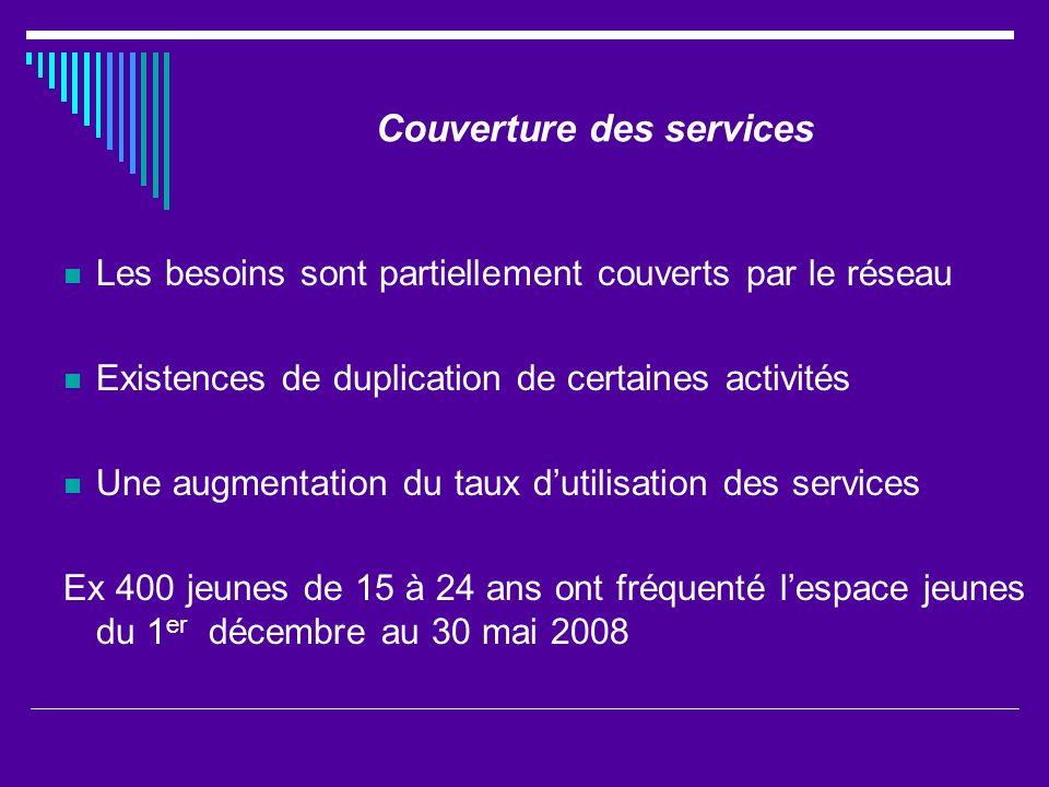 Couverture des services Les besoins sont partiellement couverts par le réseau Existences de duplication de certaines activités Une augmentation du tau