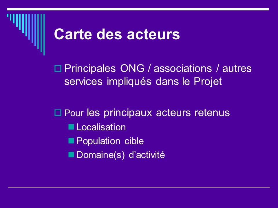 Carte des acteurs Principales ONG / associations / autres services impliqués dans le Projet Pour les principaux acteurs retenus Localisation Population cible Domaine(s) dactivité