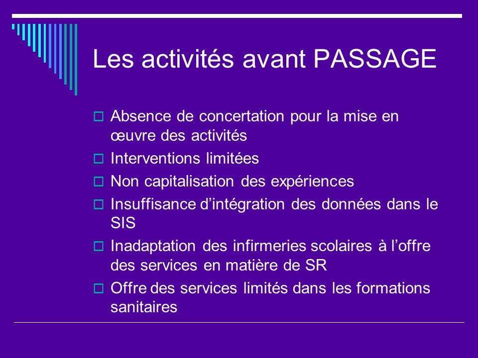 Les activités avant PASSAGE Absence de concertation pour la mise en œuvre des activités Interventions limitées Non capitalisation des expériences Insu