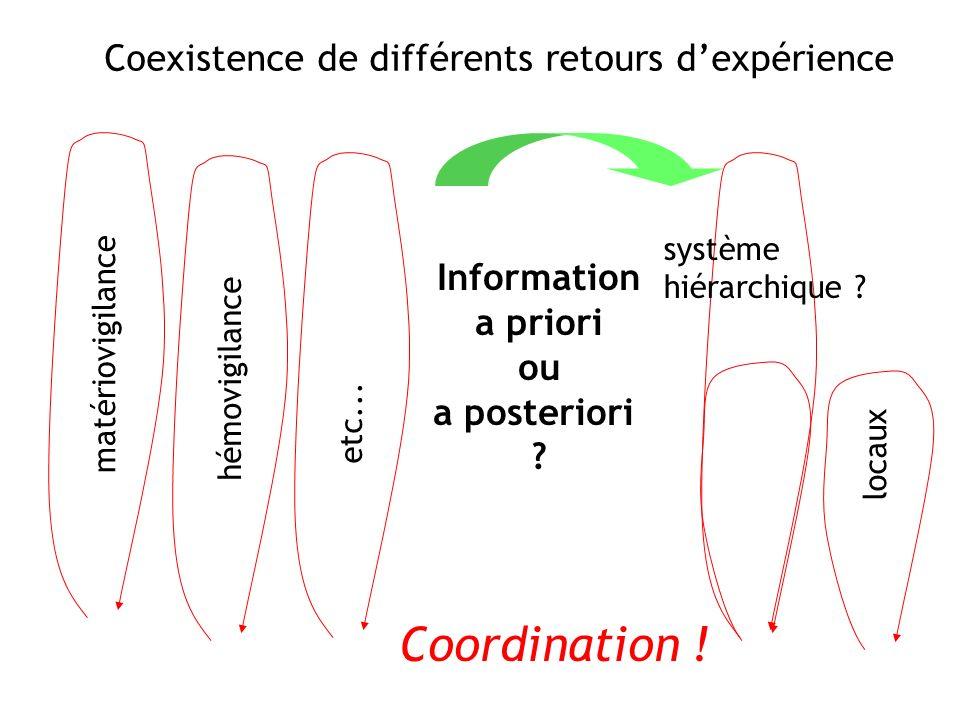 Coexistence de différents retours dexpérience matériovigilance hémovigilance etc... locaux système hiérarchique ? Information a priori ou a posteriori