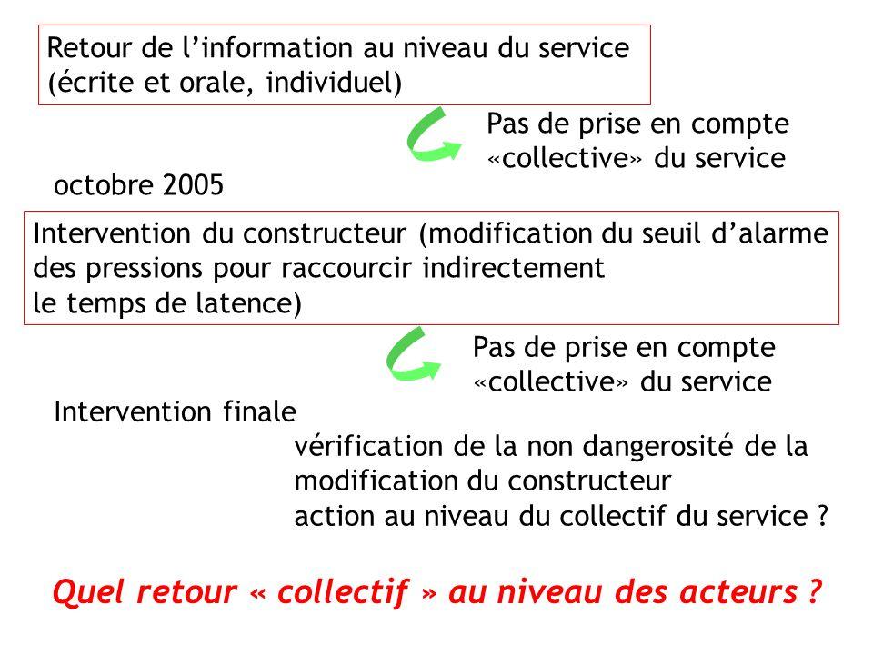 Retour de linformation au niveau du service (écrite et orale, individuel) Intervention du constructeur (modification du seuil dalarme des pressions po